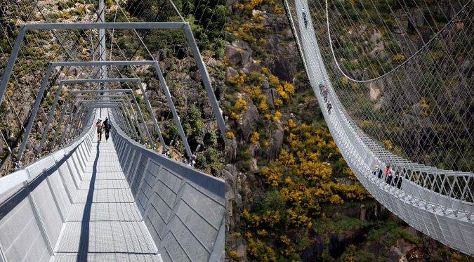 Fußgänger-Hängebrücke. Quelle:dailymail.co.uk